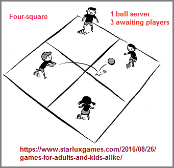 Childhood game of four square