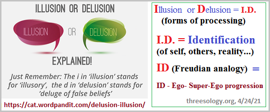 Illusion, Delusion, I.D., and ID