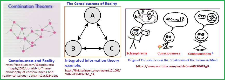 Math, reality, and consciousness