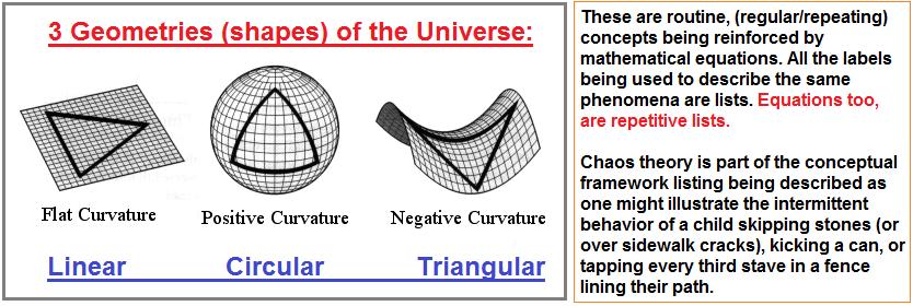 Three conceptual geometries of the Universe