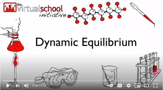 Youtube on dynamic equalibrium