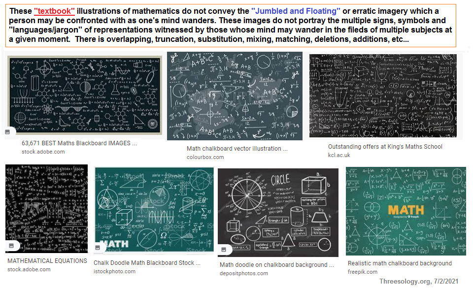 Mathematics on blackboards has become standardized