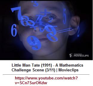 floating math symbols