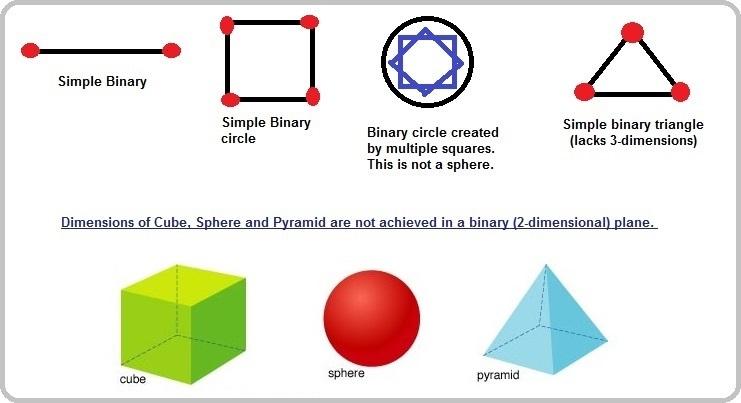 binary geometrics (59K)