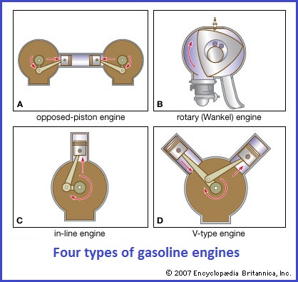 engine types (52K)