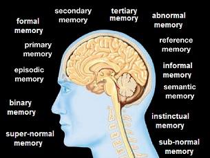 memory (32K)