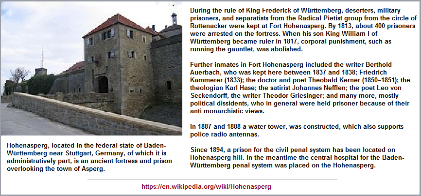 Hohenasperg fortress and prison in Germany
