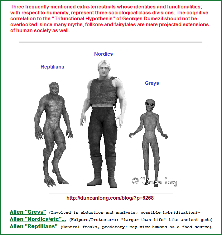3 general and specific types of aliens
