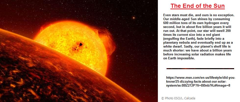 The deteriorating Sun