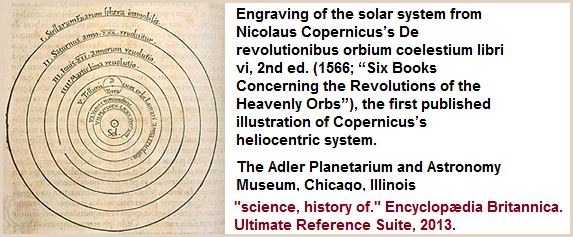 Engraving of Copernicus's solar system