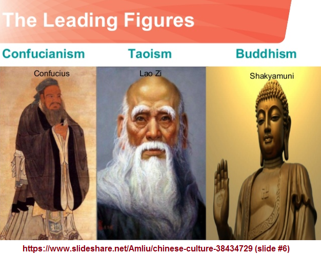 Three leaders of Chinese Philosophy