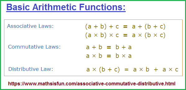 Basic Arithmetic Functions