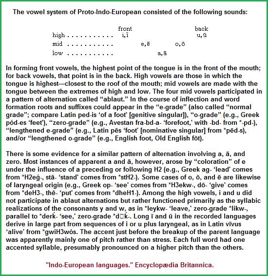 Proto Indo European language vowels