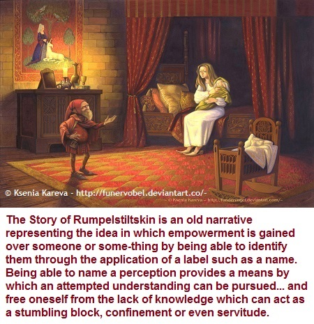 Rumpelstiltskin Narrative and the empowerment derived by naming