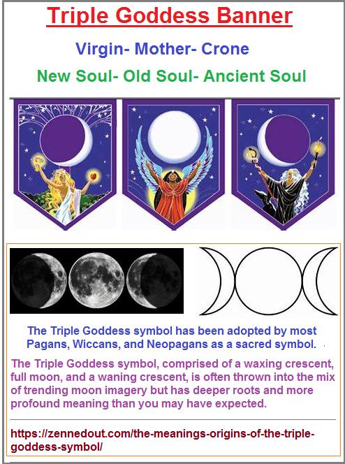 Triple Goddess ideology