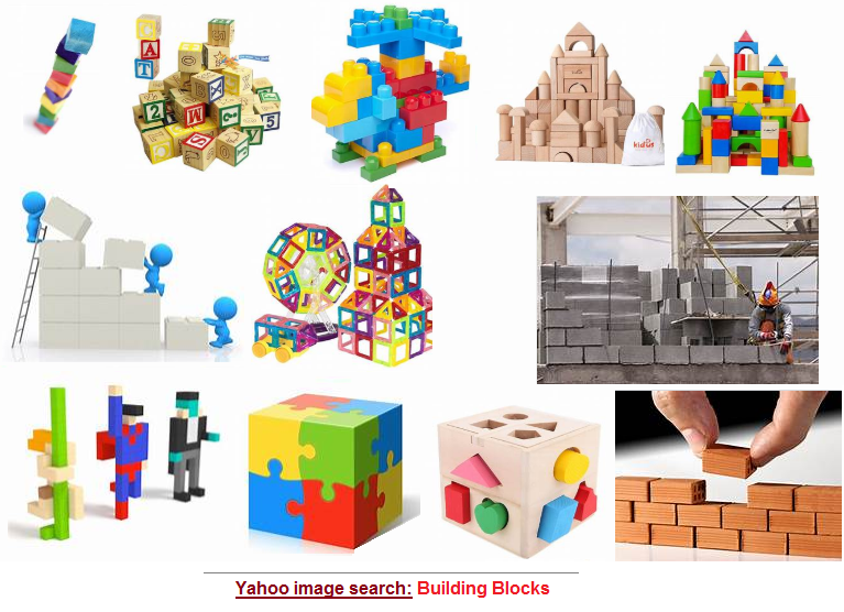 Various building block structures