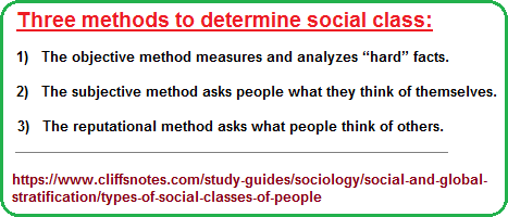 Three social class methodologies