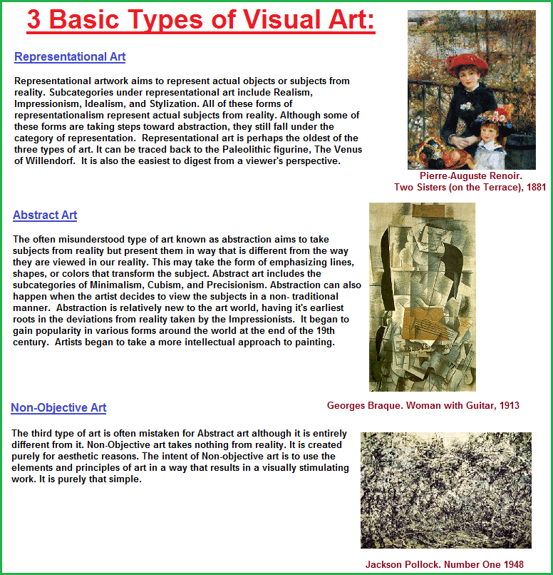 3 visual art types