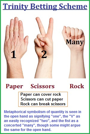 Rock, Paper, Scissors betting model