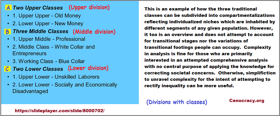 Societal divisions with internalized classes