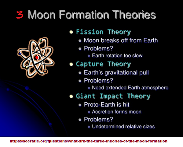3 Moon formation theories