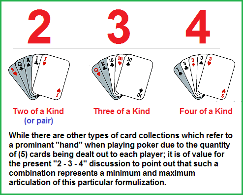 2, 3, anf 4 of a kind poker hands