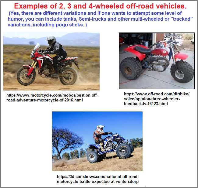 2, 3, and 4-wheeled off-road vehicles