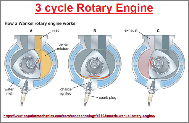 3 cycle rotary engine
