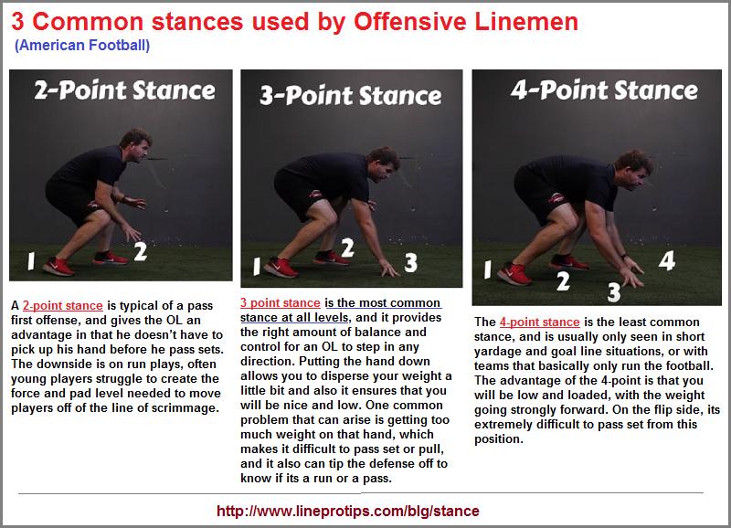2,3,4 ensemble in football_stances