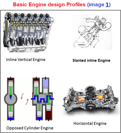 Engine profiles image 1