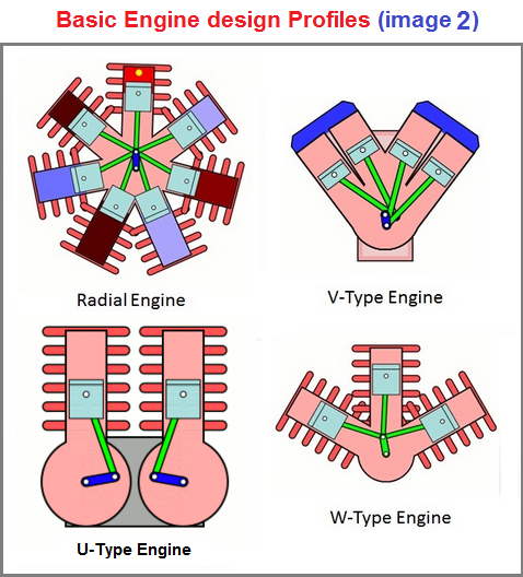 Engine profiles image 2