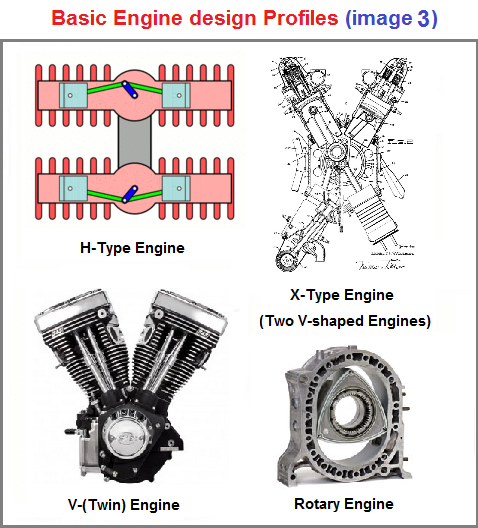 Engine profiles image 3