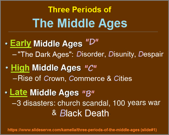 Three Middle Ages periods