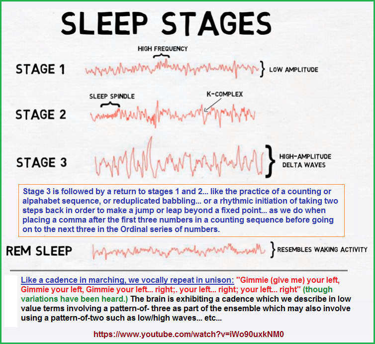 Sleep Cycles image 1
