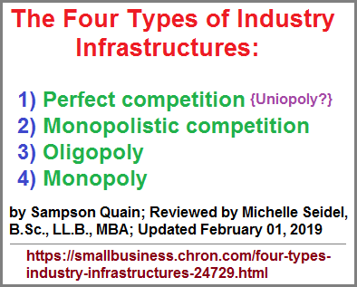 Four Infrastructure Opolies