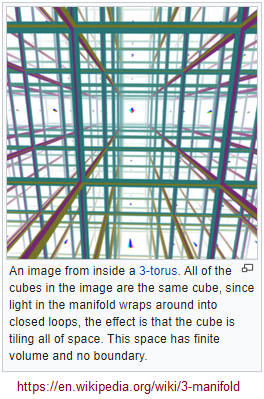 3_manifold_space