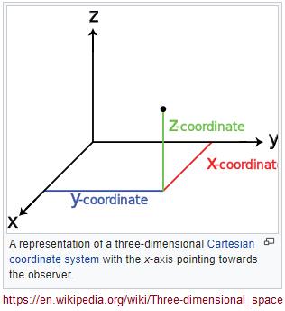 3_plane_coordinates