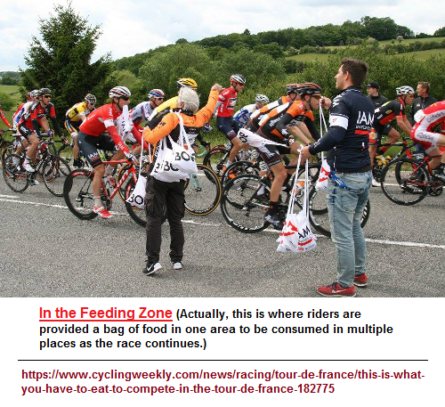 Pro-cycling feeding zone