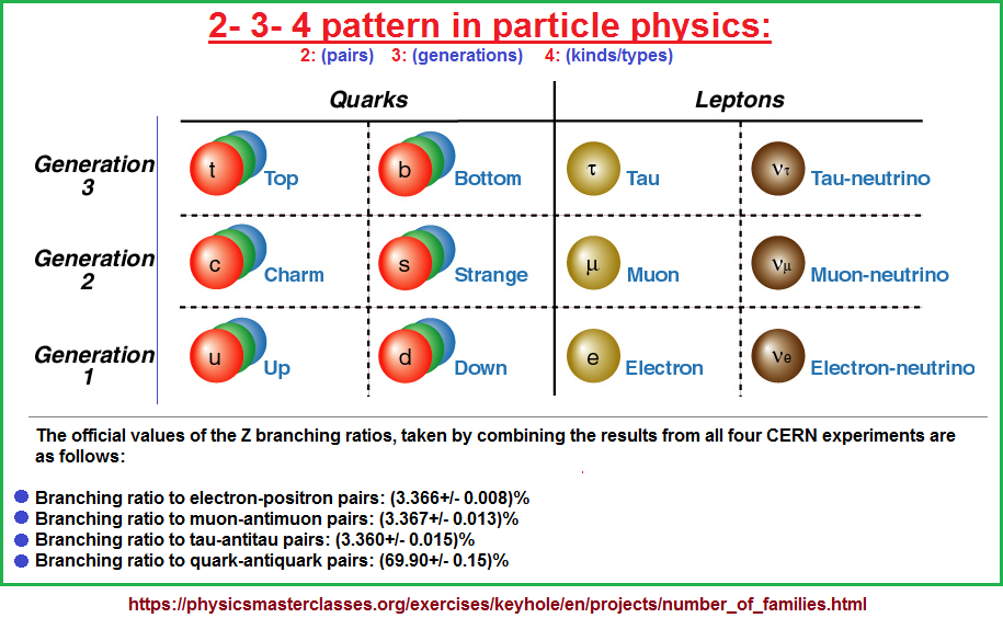 2, 3, 4  physics ensemble pattern image 1
