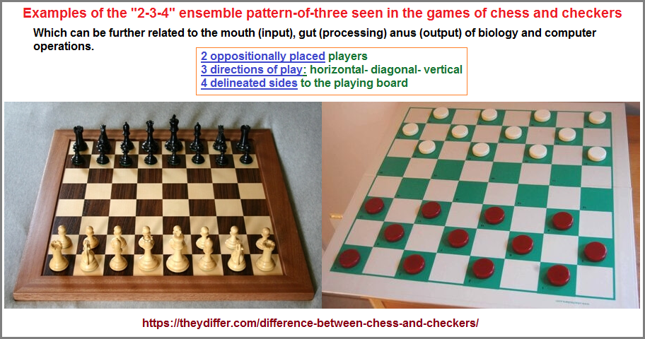 chess and checkers image of the 234 ensemble pattern