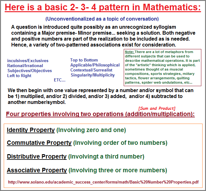 Example of a 2-3-4 in Mathematics