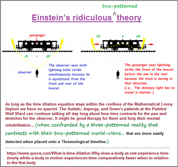 The duality of Einstein's Relativity theories
