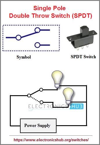 Single pole, double throw switch