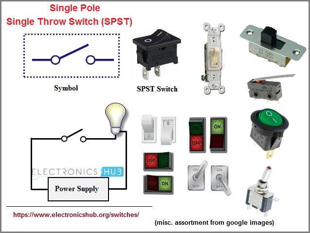 Single pole, single throw switch