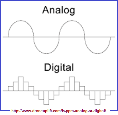 analog and digital comparison