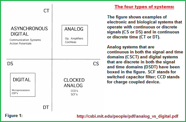 Four systems, 2 systems or a 3 to 1 ratio?