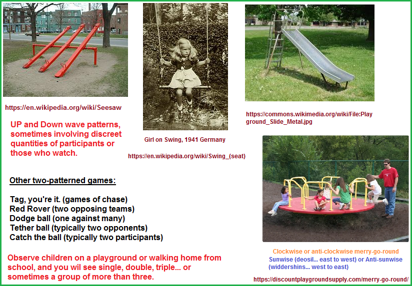 Various adult encouraged activities of children