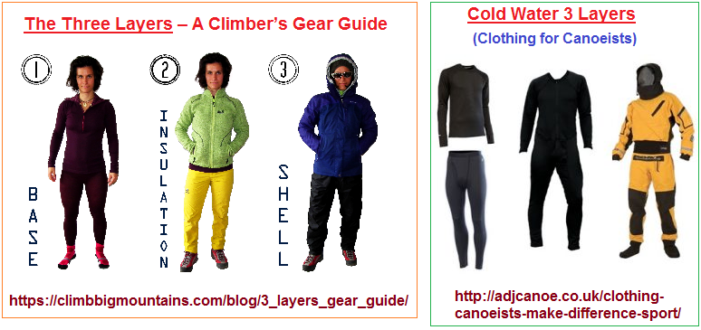 Example 1 of clothing layers for cold weather