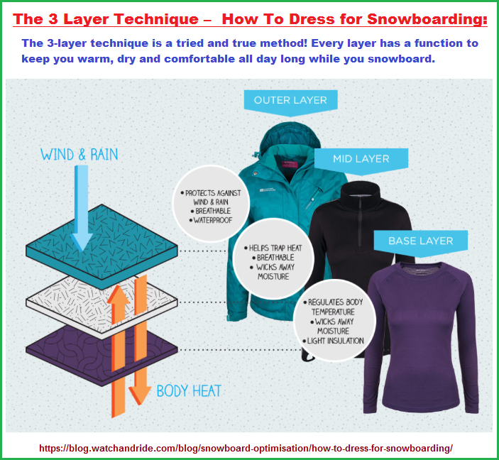 Example 2 of clothing layers for cold weather