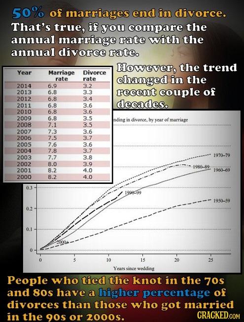 Statistics image 11